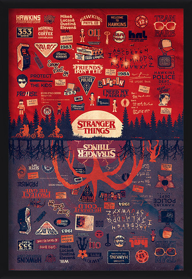 Stranger Things - The Upside Down Poster