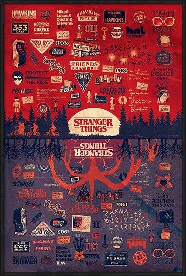 Stranger Things - The Upside Down Poster